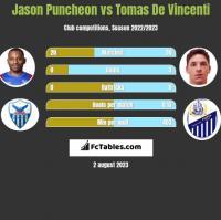 Jason Puncheon vs Tomas De Vincenti h2h player stats
