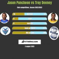 Jason Puncheon vs Troy Deeney h2h player stats