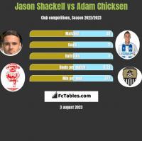 Jason Shackell vs Adam Chicksen h2h player stats