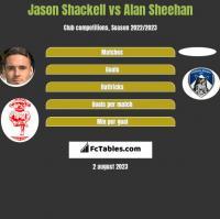 Jason Shackell vs Alan Sheehan h2h player stats