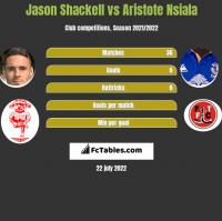 Jason Shackell vs Aristote Nsiala h2h player stats