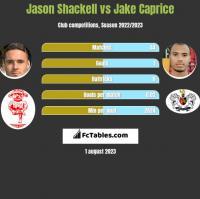 Jason Shackell vs Jake Caprice h2h player stats