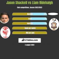 Jason Shackell vs Liam Ridehalgh h2h player stats