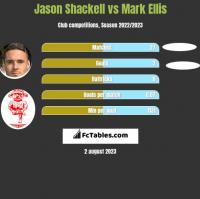 Jason Shackell vs Mark Ellis h2h player stats