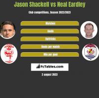 Jason Shackell vs Neal Eardley h2h player stats