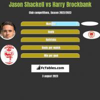 Jason Shackell vs Harry Brockbank h2h player stats