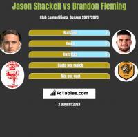 Jason Shackell vs Brandon Fleming h2h player stats