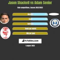 Jason Shackell vs Adam Senior h2h player stats
