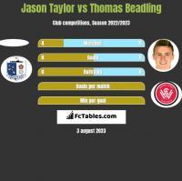 Jason Taylor vs Thomas Beadling h2h player stats
