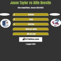 Jason Taylor vs Alfie Beestin h2h player stats