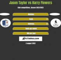 Jason Taylor vs Harry Flowers h2h player stats