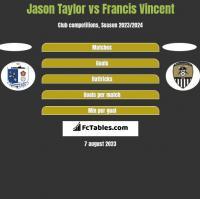 Jason Taylor vs Francis Vincent h2h player stats