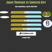 Jason Thomson vs Cameron Kerr h2h player stats