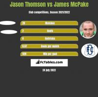 Jason Thomson vs James McPake h2h player stats