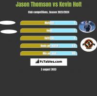 Jason Thomson vs Kevin Holt h2h player stats