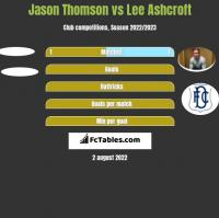 Jason Thomson vs Lee Ashcroft h2h player stats