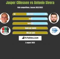 Jasper Cillessen vs Antonio Sivera h2h player stats