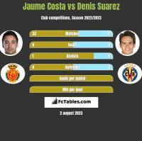 Jaume Costa vs Denis Suarez h2h player stats