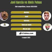 Javi Garcia vs Aleix Febas h2h player stats