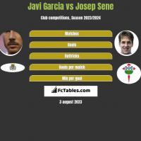 Javi Garcia vs Josep Sene h2h player stats