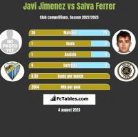 Javi Jimenez vs Salva Ferrer h2h player stats