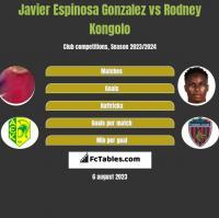 Javier Espinosa Gonzalez vs Rodney Kongolo h2h player stats