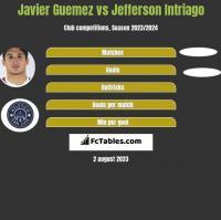 Javier Guemez vs Jefferson Intriago h2h player stats