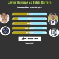 Javier Guemez vs Pablo Barrera h2h player stats