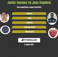 Javier Guemez vs Jose Esquivel h2h player stats