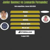 Javier Guemez vs Leonardo Fernandez h2h player stats