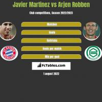 Javier Martinez vs Arjen Robben h2h player stats