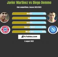 Javier Martinez vs Diego Demme h2h player stats