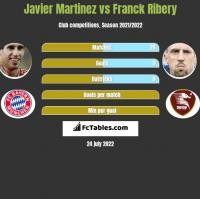Javier Martinez vs Franck Ribery h2h player stats