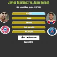 Javier Martinez vs Juan Bernat h2h player stats