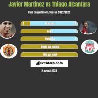 Javier Martinez vs Thiago Alcantara h2h player stats