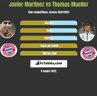 Javier Martinez vs Thomas Mueller h2h player stats