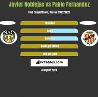 Javier Noblejas vs Pablo Fernandez h2h player stats