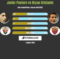 Javier Pastore vs Bryan Cristante h2h player stats