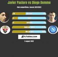 Javier Pastore vs Diego Demme h2h player stats