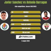 Javier Sanchez vs Antonio Barragan h2h player stats