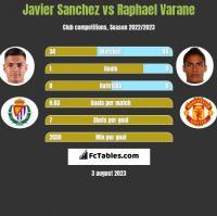 Javier Sanchez vs Raphael Varane h2h player stats