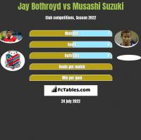 Jay Bothroyd vs Musashi Suzuki h2h player stats