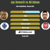 Jay Demerit vs Ali Adnan h2h player stats