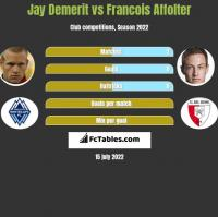 Jay Demerit vs Francois Affolter h2h player stats