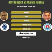 Jay Demerit vs Guram Kashia h2h player stats