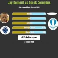 Jay Demerit vs Derek Cornelius h2h player stats