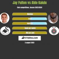 Jay Fulton vs Aldo Kalulu h2h player stats
