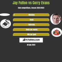 Jay Fulton vs Corry Evans h2h player stats