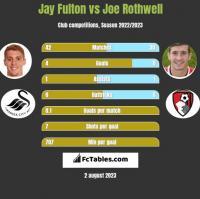 Jay Fulton vs Joe Rothwell h2h player stats