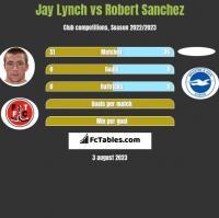 Jay Lynch vs Robert Sanchez h2h player stats
